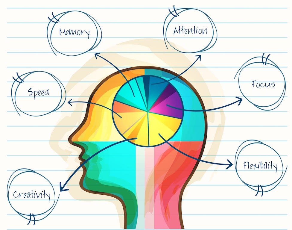 How to Improve your child's learning and memory skills
